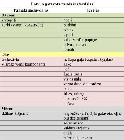 rasols_infografika